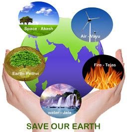Essay on Environmental pollution control - Green Clean Guide